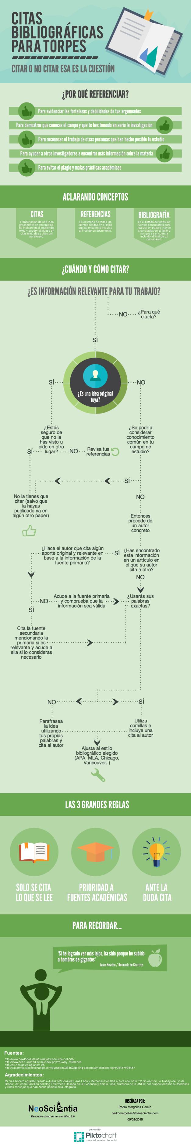 citas-bibliográficas-infografías