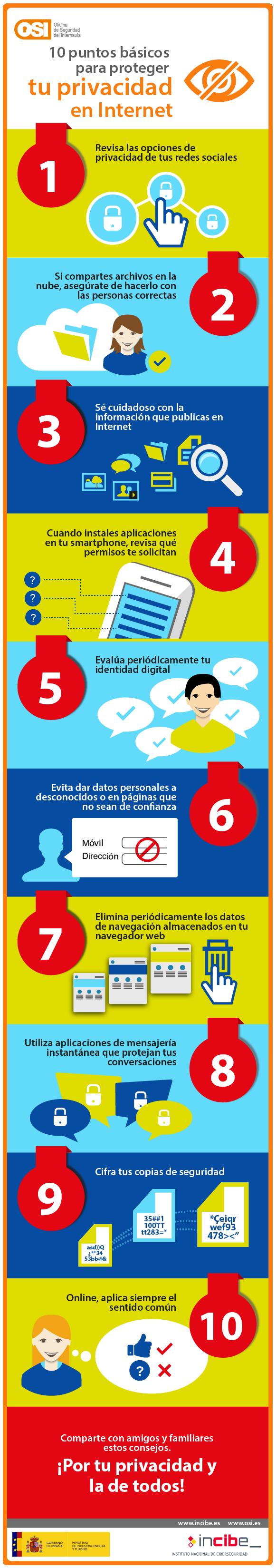 10 puntos básicos para proteger tu privacidad en Internet
